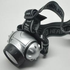 Headlamp 21 ed